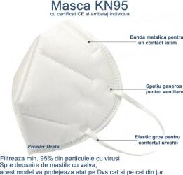 Masca faciala KN95 FFP2 conforma in ambalaj individual Masti chirurgicale si reutilizabile