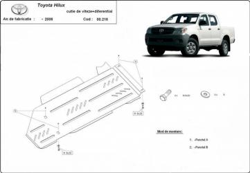 Scut auto metalic cutie de viteza Toyota Hilux / Toate motorizarile / and ndash 2006 Scuturi auto