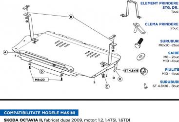 Scut auto metalic motor cutie de viteza Audi Seat Skoda Volkswagen Scuturi auto