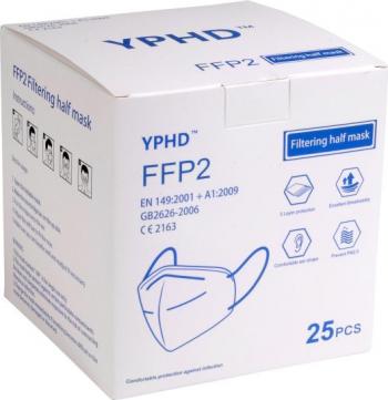 FFP2 Set Masti 25 buc standard FFP2/kn95/n95 5 straturi ambalate individual. CE Masti chirurgicale si reutilizabile