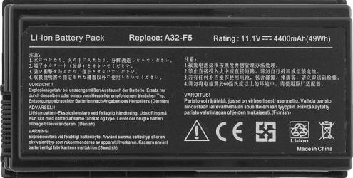 Baterie Laptop EcoBox Asus F5L 4400 mAh 90NFL1BZ000Y