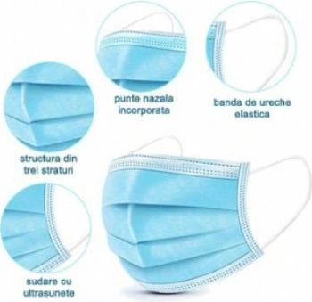 Set 50 bucati Masti Faciale de protectie de unica folosinta 3 Straturi 3 pliuri cu punte metalica Masti chirurgicale si reutilizabile
