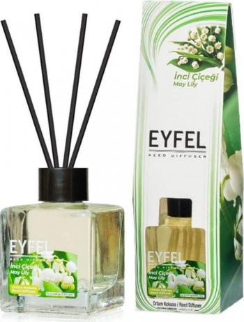 Difuzor aromatic Eyfel Lacramioara Odorizante
