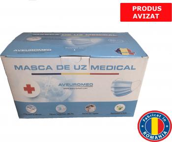 Set 50 Masti chirurgicale medicale de protectie BFE 99.7 avizate Ministerul Sanatatii Masti chirurgicale si reutilizabile