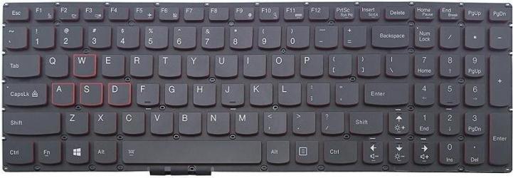 Tastatura laptop Lenovo IdeaPad Y700-15ACZ