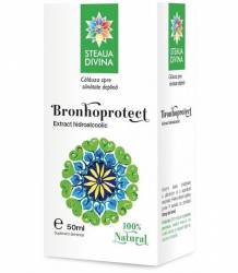 Bronhoprotect Santo Raphael 50ml