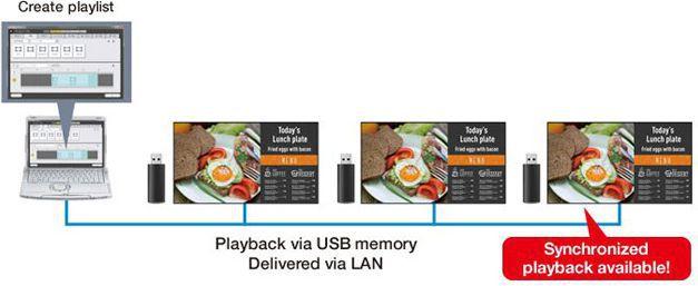 Panasonic LinkRay TH-80SF2HW