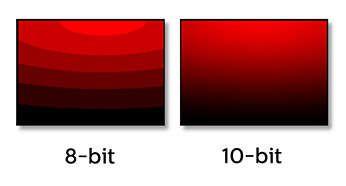 1,074 miliarde culori pentru gradaţii şi detalii uniforme de culoare