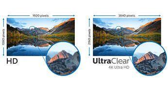 Rezoluţie 4K UHD UltraClear (3840x2160) pentru precizie