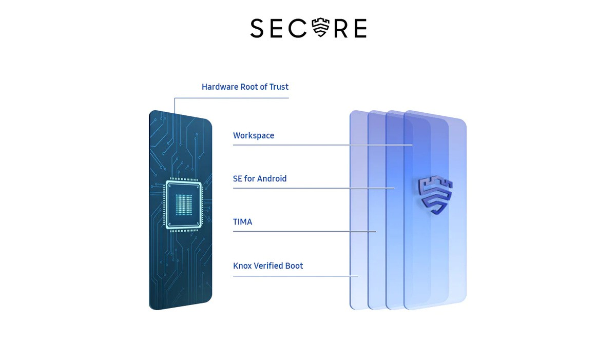 Securitate ridicată. Protejează ceea ce contează pentru tine.