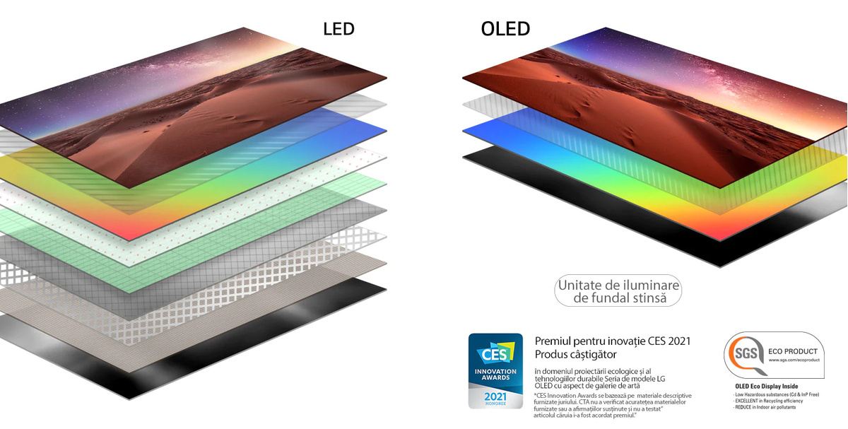 Comparatia compozitiei stratului de afisare a televizorului LED cu iluminare din spate si a televizorului OLED cu auto-iluminare (redă videoclipul)